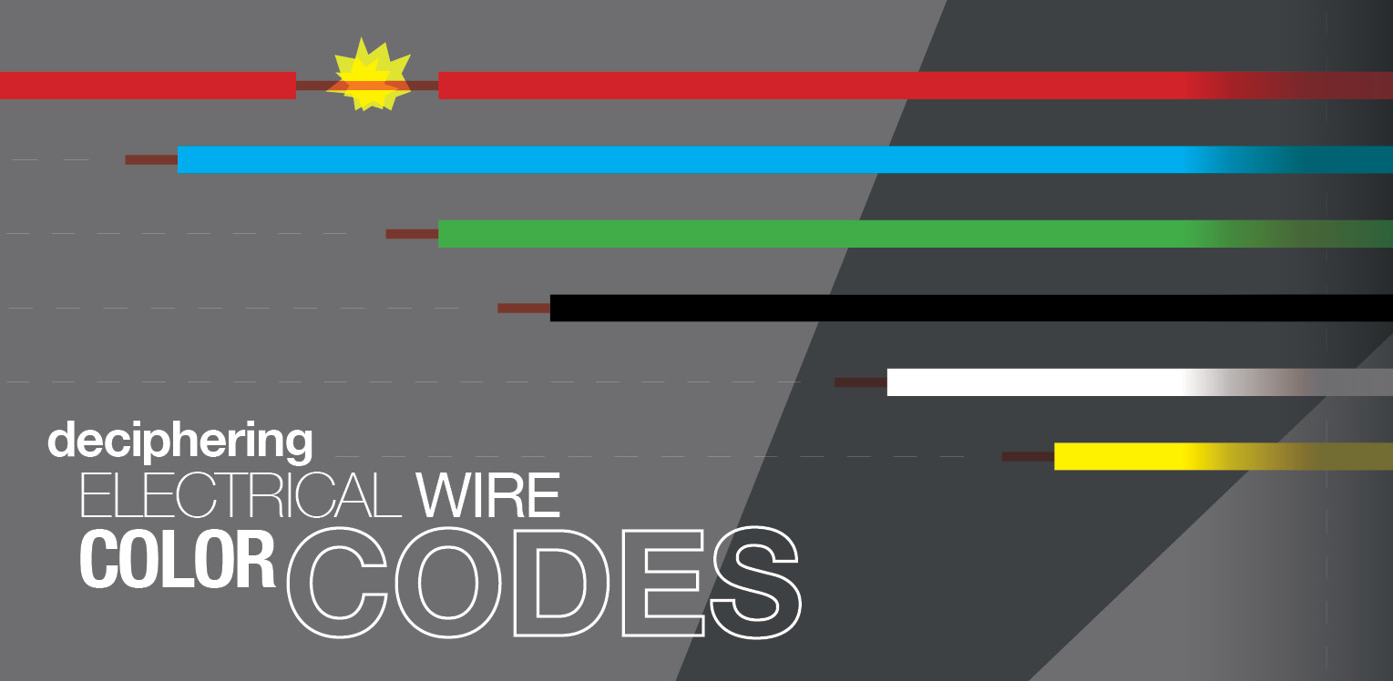 Electrical Wire Colors Deciphering What Each Color Means Mr Electric Wiring Two Switches To One Light Besides Ceiling Fan Diagram