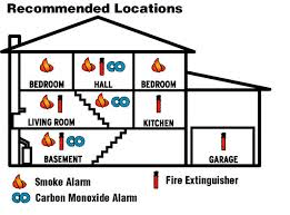 Smoke Detector House Diagram