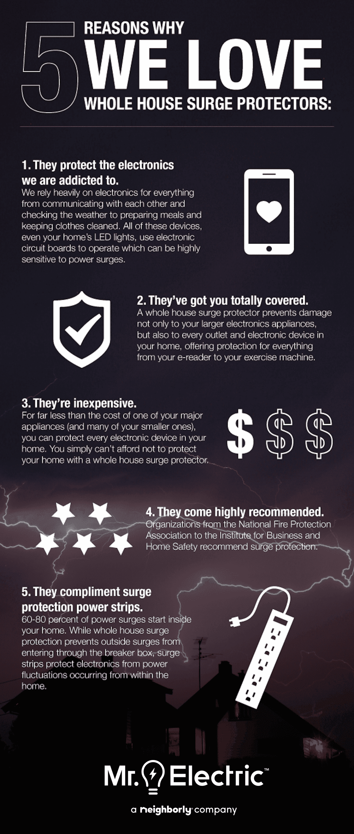5 Reasons To Love Surge Protection Infographic