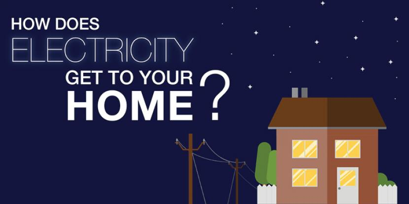 how does electricity get to your home